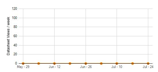 FHR Polypropylene Plastic Materials Supplied by Flint Hills