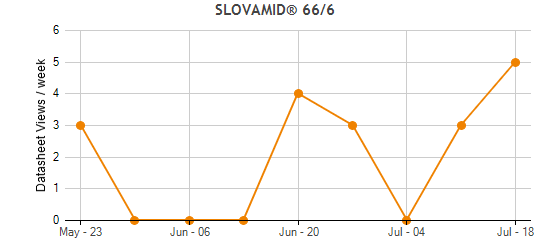 SLOVAMID® 66/6 Traffic Statistics