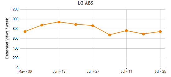 LG ABS Traffic Statistics