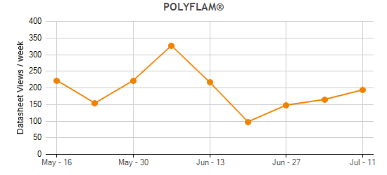 POLYFLAM® Plastic Materials Supplied by LyondellBasell Industries